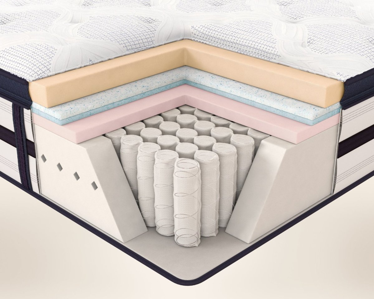 Cross-section of an individually pocketed innerspring mattress.