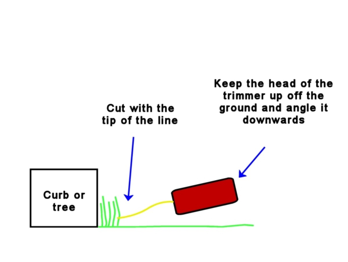 Cutting with the tip of the line to avoid breaking it