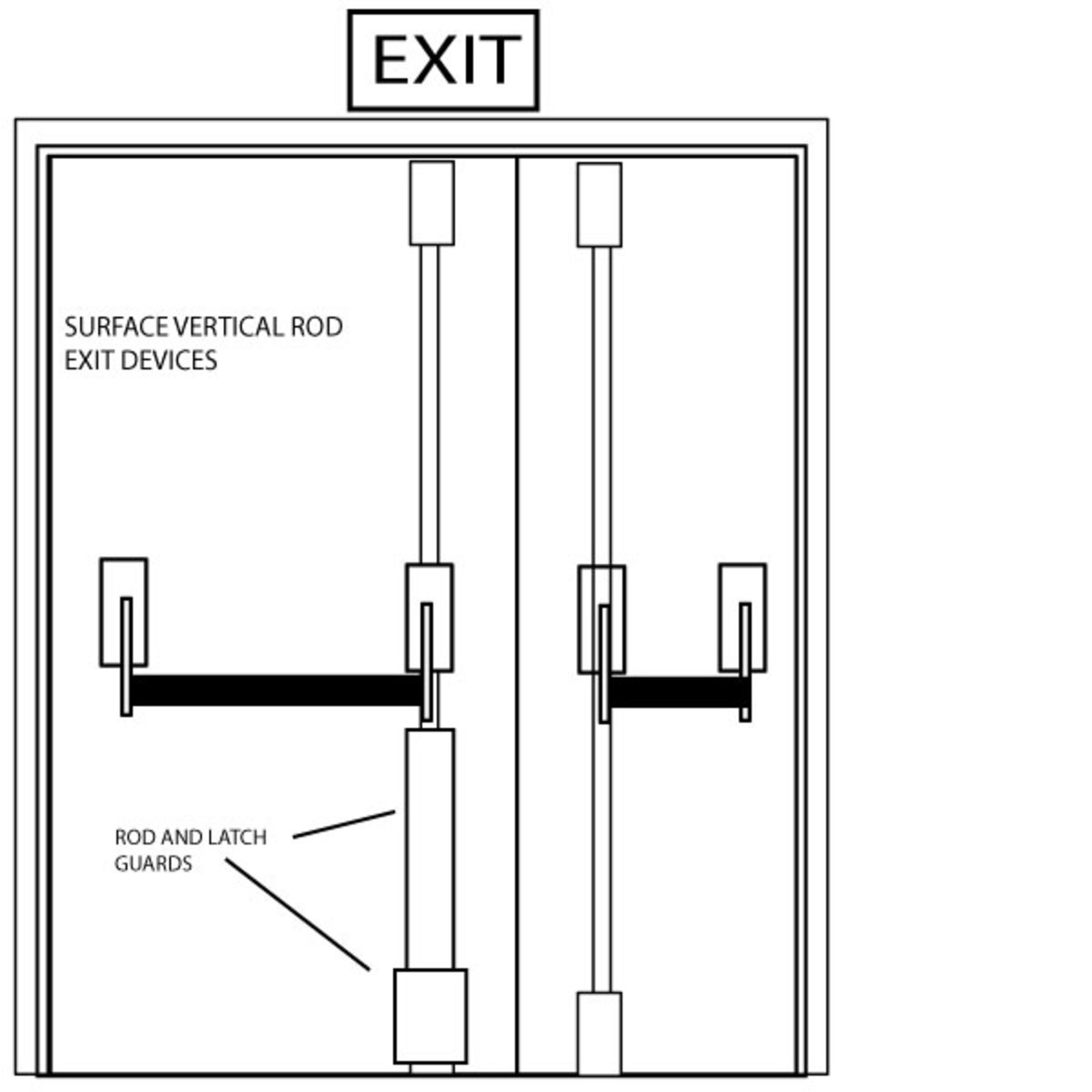 Fig. 3 - Surface Vertical Rod (SVR) Crossbar Exit Devices on Uneven Pair of Doors, with Rod and Latch Guards on Active Leaf