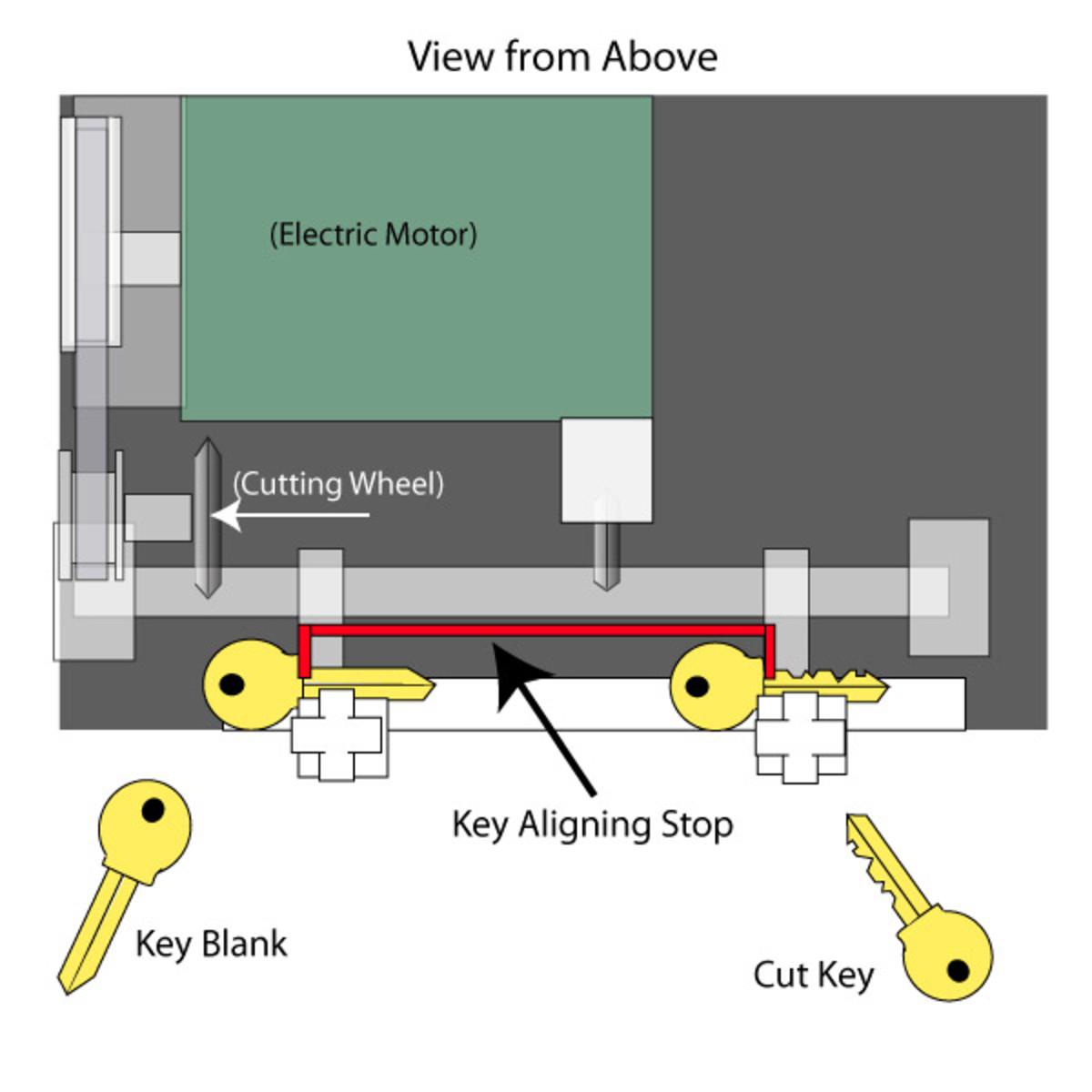 how-do-key-machines-work