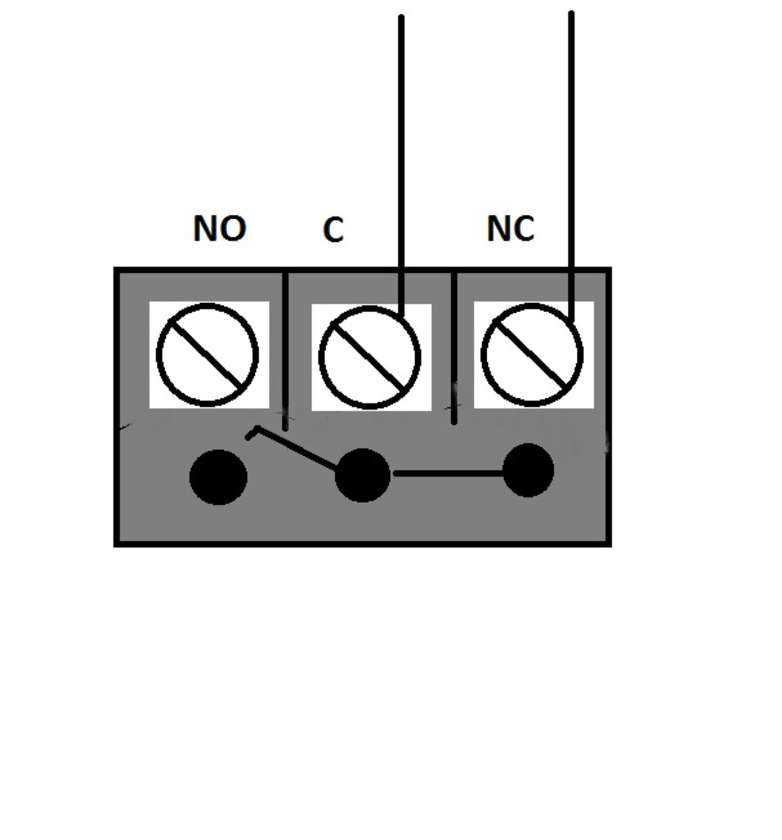Form C Relay:  Fail Safe Wiring