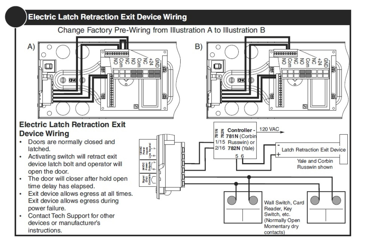 Excerpted from Norton Door Controls 6000 series installation instructions