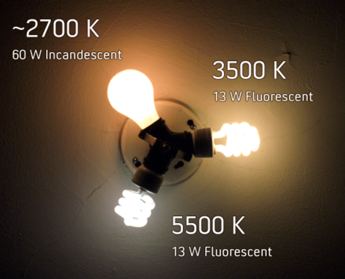 Color Temperature of Light Bulbs
