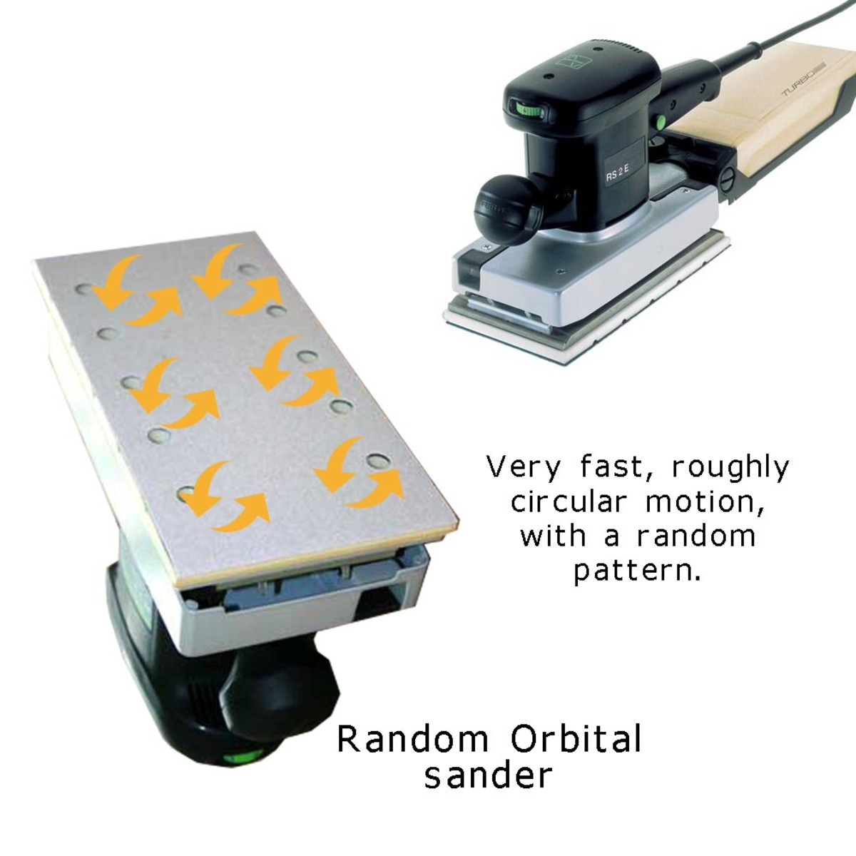 The Three Main Kinds Of Power Sander