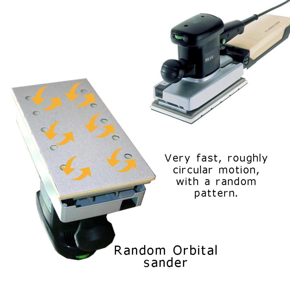 best-sanders