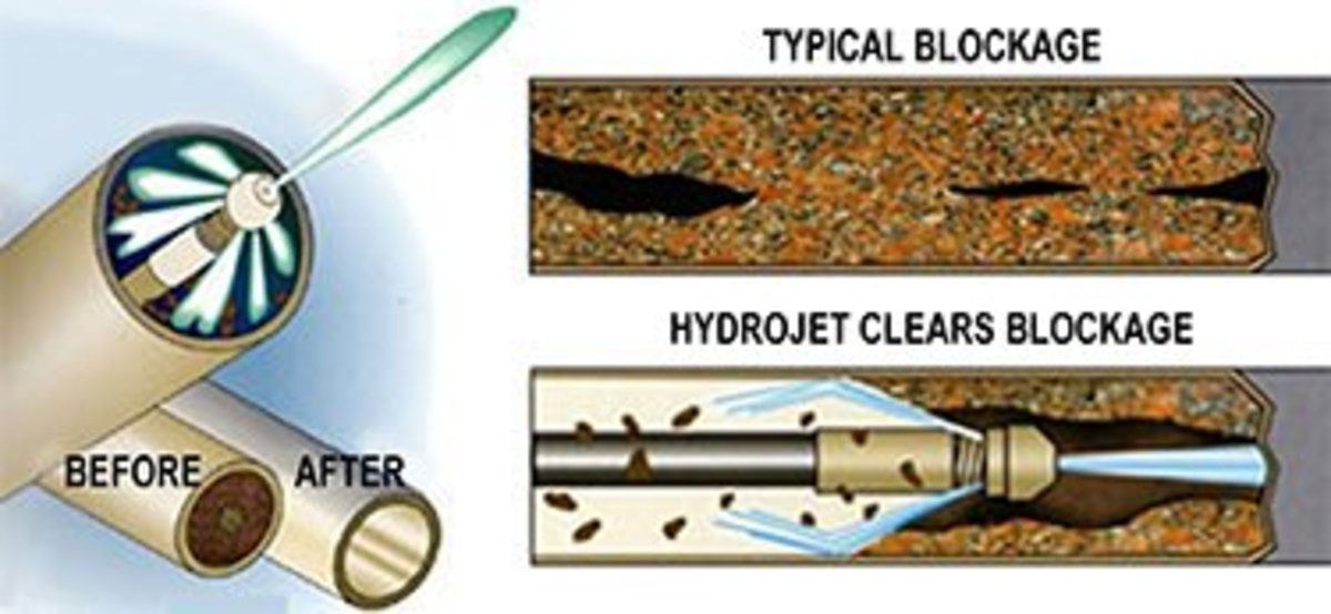 Before and After Hydro-Jet Cleaning Diagram