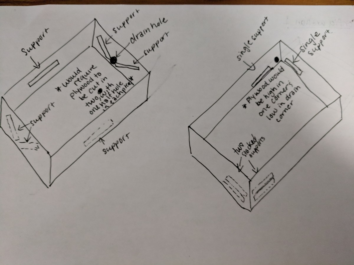 excuse my bad handwriting and drawing skills, but here is a visual of a couple of configurations you can use for your porch potty. The configuration you decide on depends completely on where you locate your drainpipe, so get creative with your space.