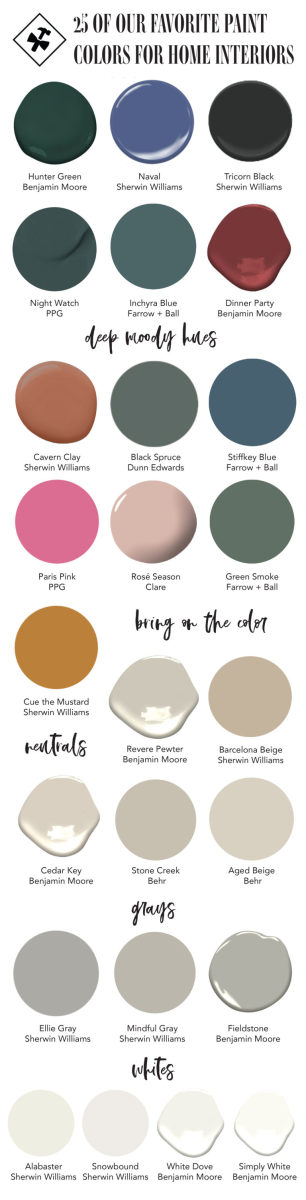 These interior paint hues work well with fabric colors.