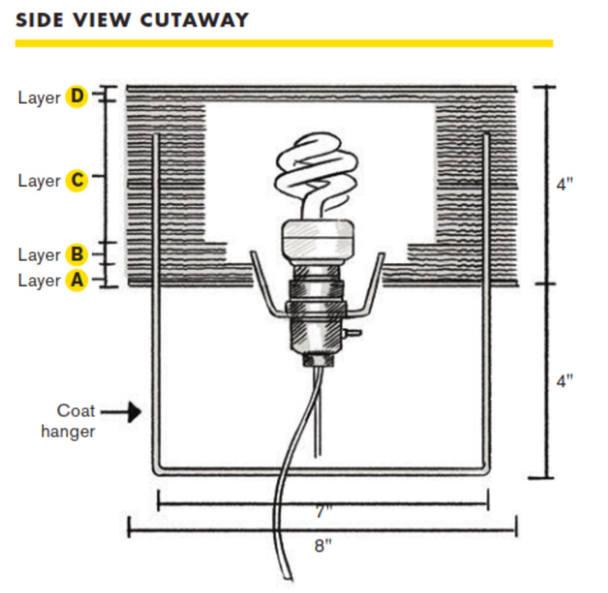 guerilla-furniture-design-cube-lamp