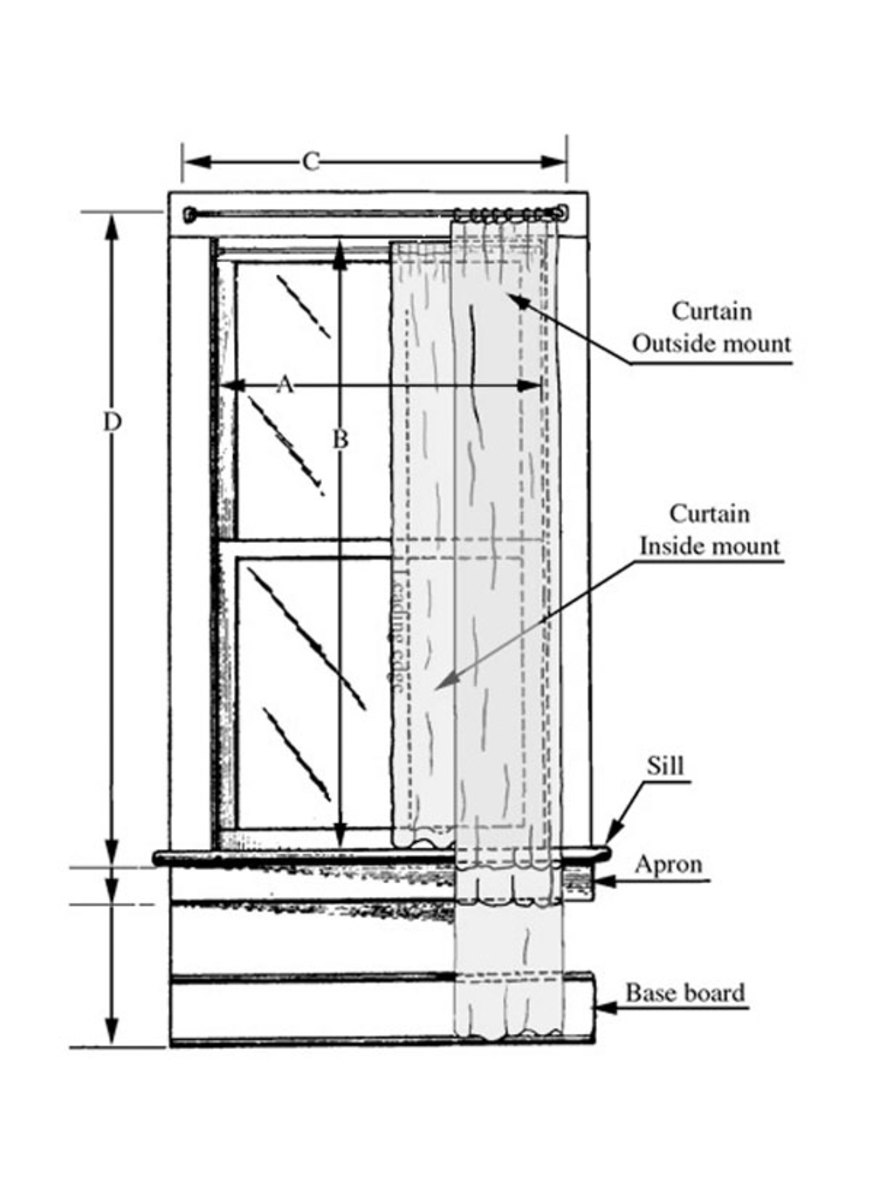 The curtain rod is typically hung between the top of the window and the ceiling.