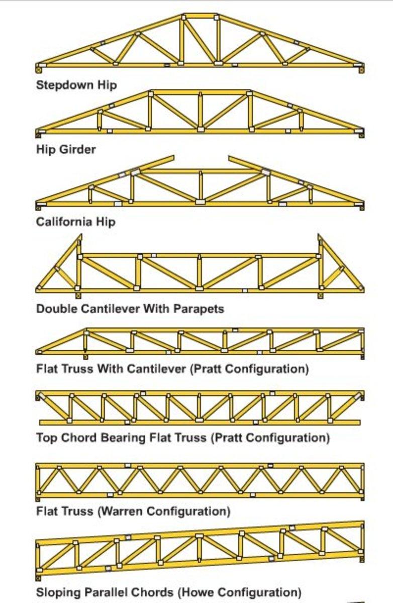How to Build Wooden Roof Trusses | Dengarden