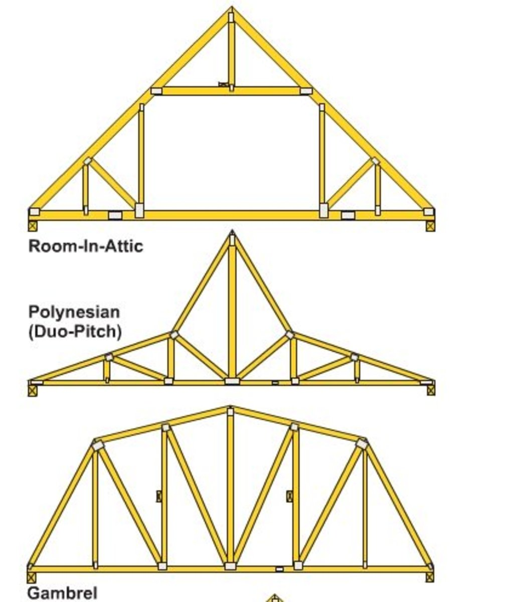 How to build wooden roof trusses dengarden for Building your own roof trusses