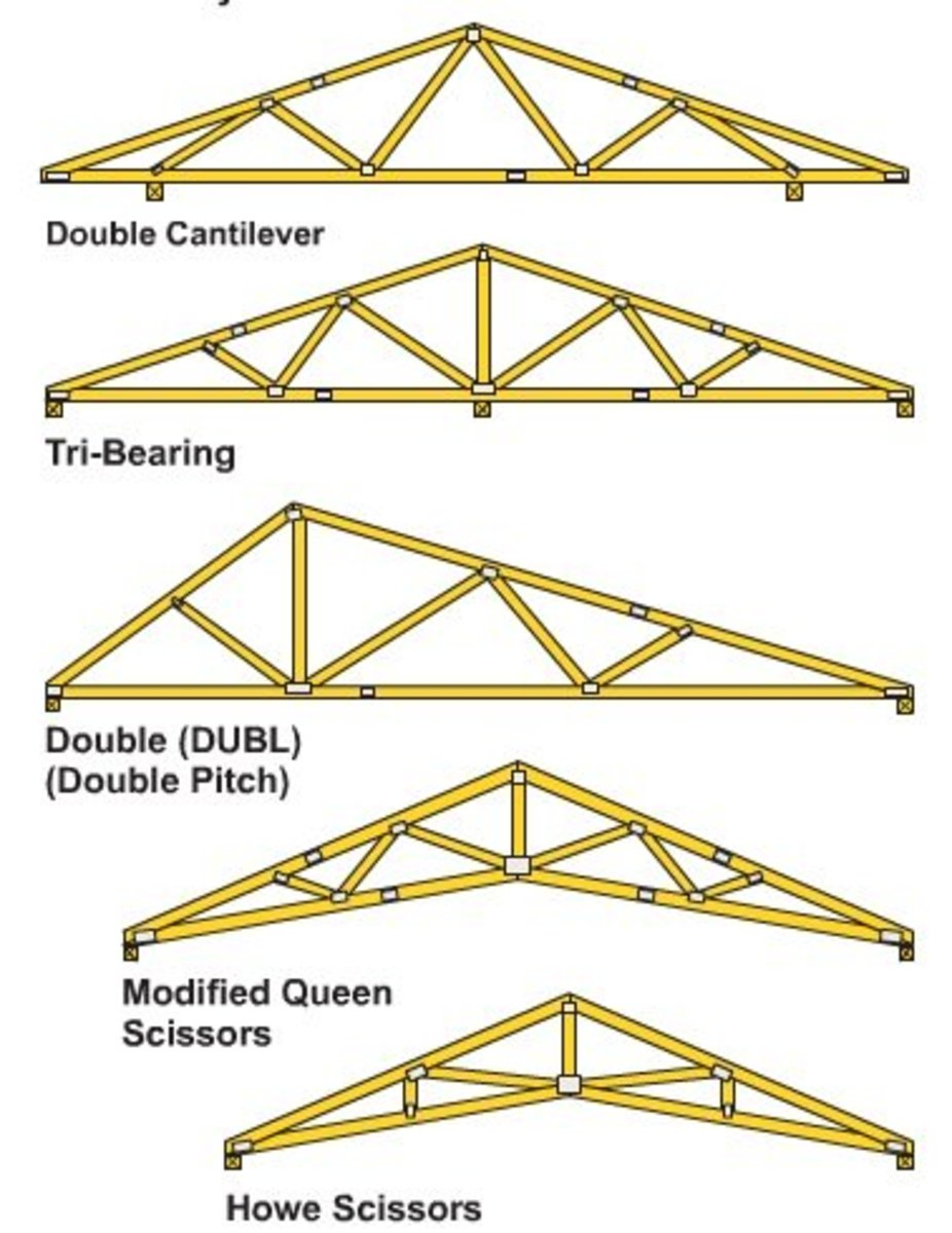 How to build wooden roof trusses dengarden for How to order roof trusses