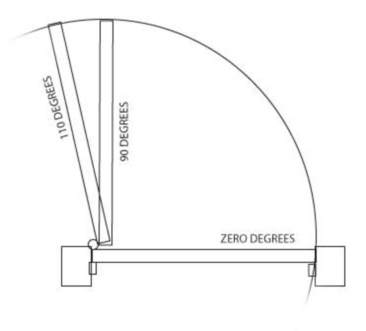 Hydraulic door closer installation the swing factor for 180 degree door swing