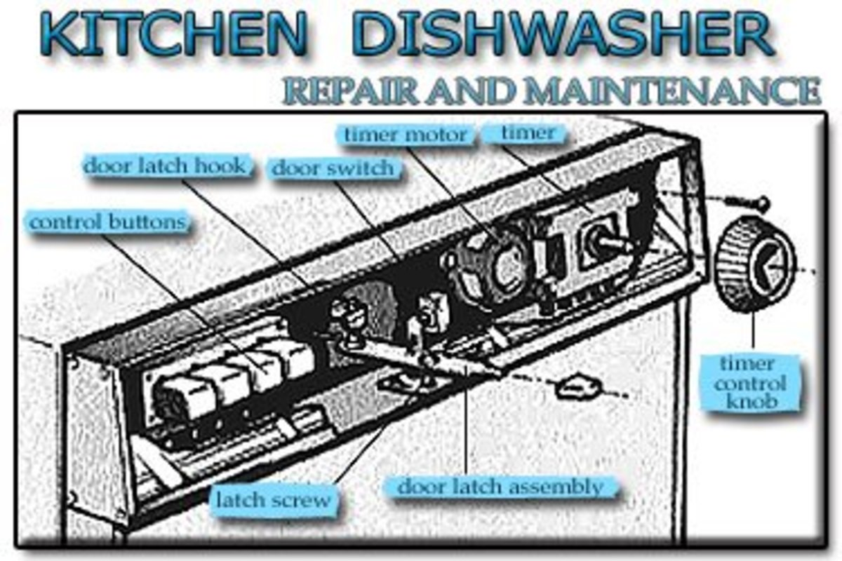 Older dishwasher control panel's often have problems with the dishwasher timer switch.