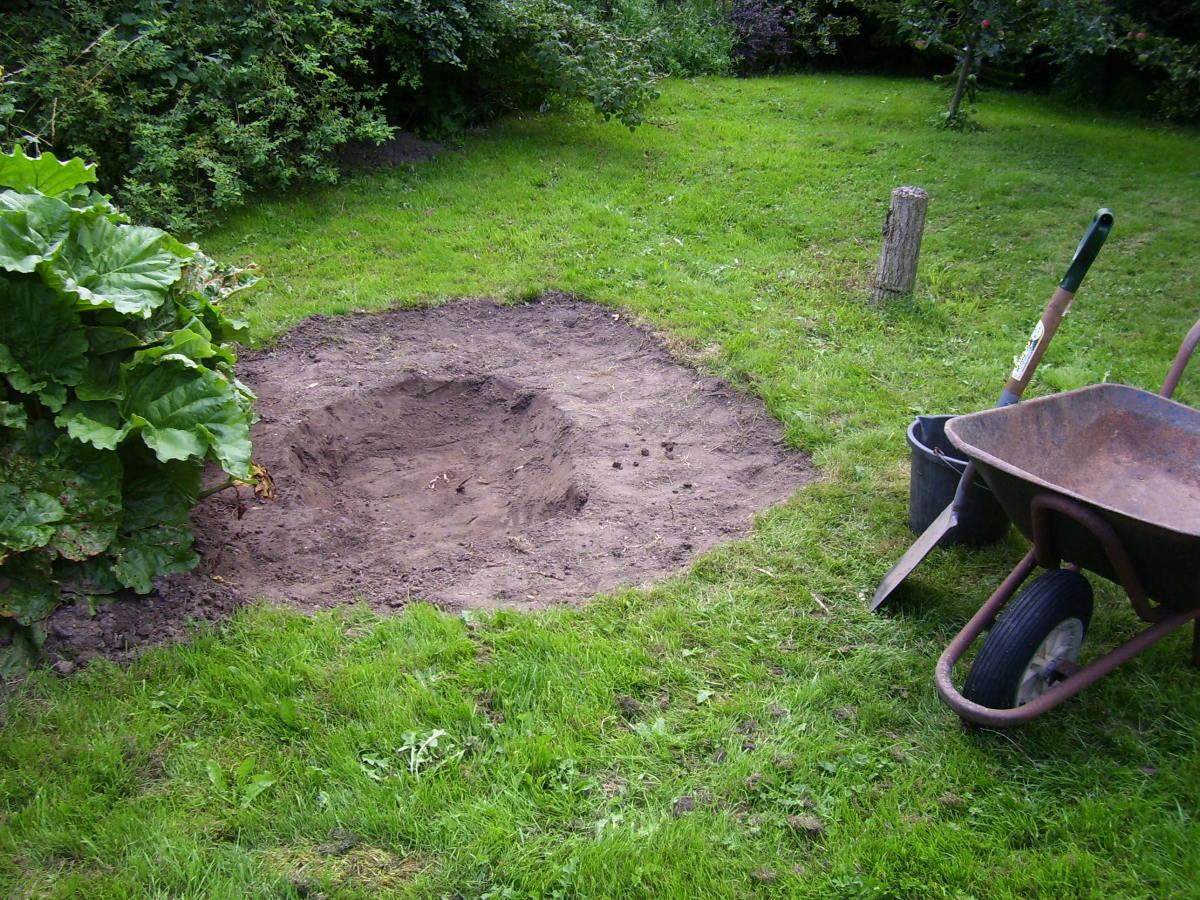 Digging deeper!