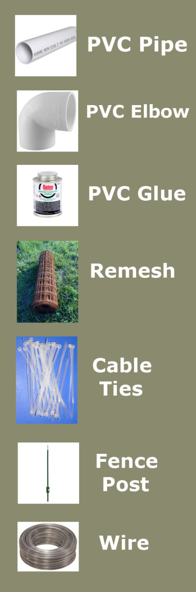 Illustration of pumpkin trellis materials compiled by Robert Kernodle from product photos.