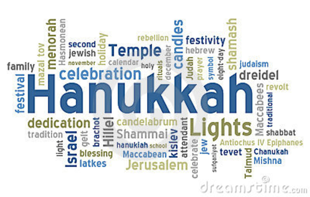 What is Chanukah? Or Hanukkah?  Or Chanukkah? Or Hannukah?