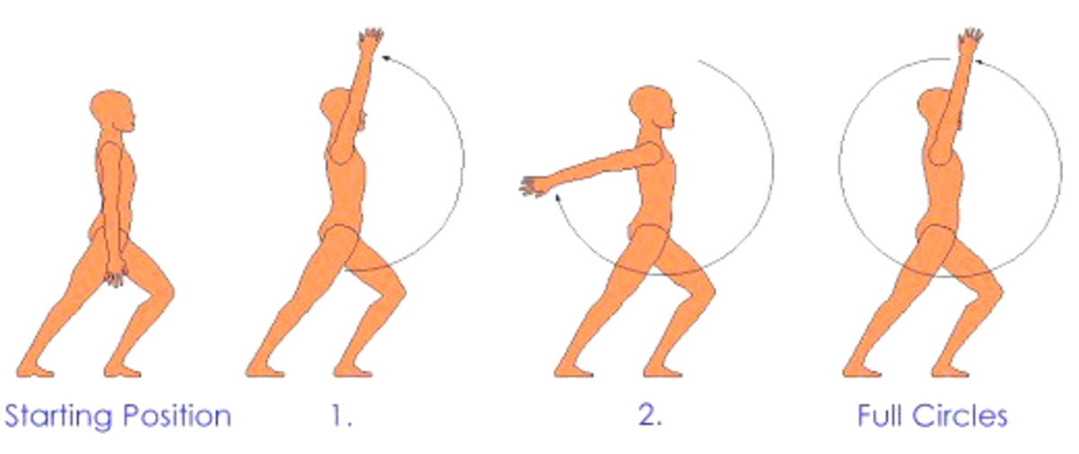 Half and Full Arm Circles: It should feel like you want to throw away your hand.