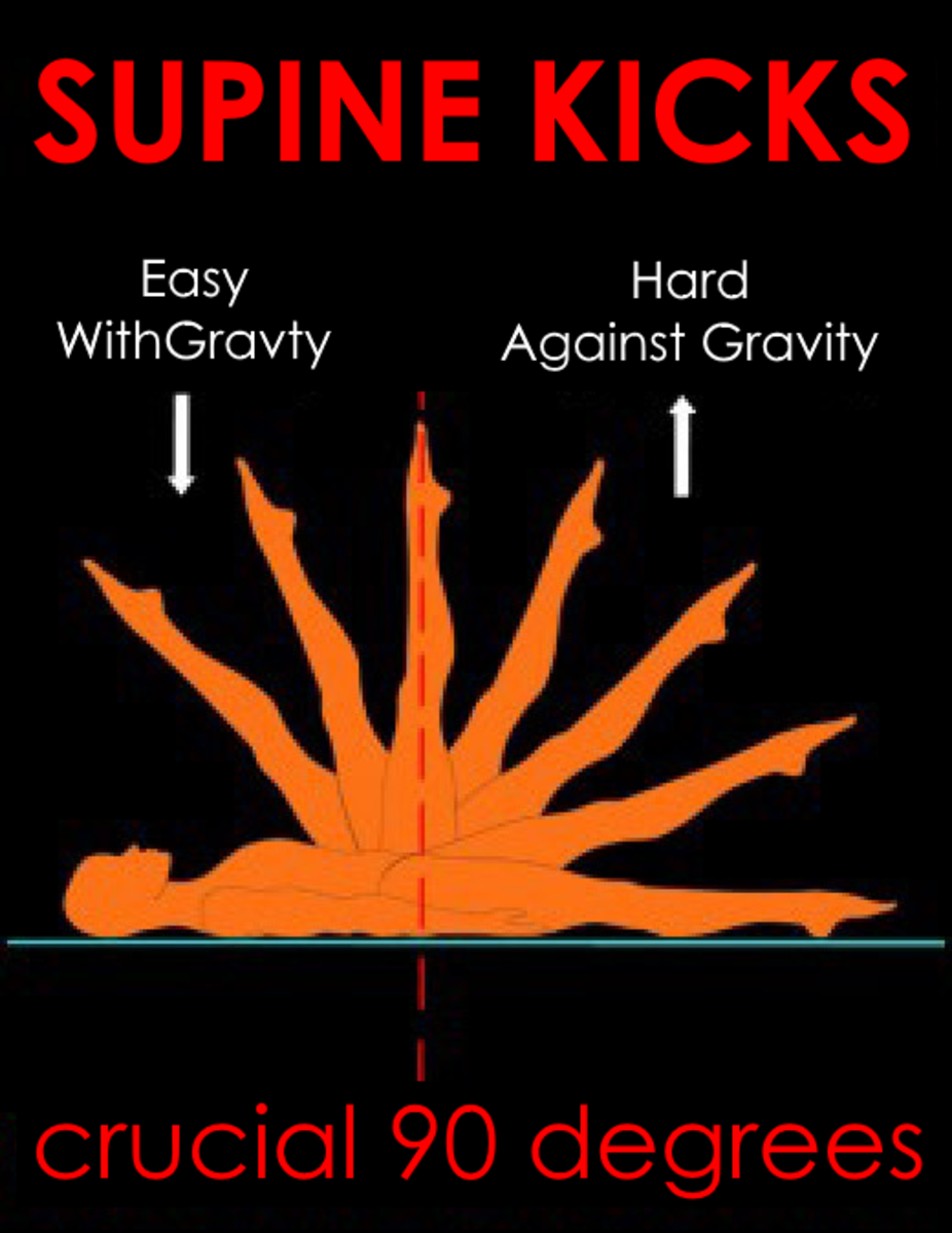 Use gravity to your advantage.