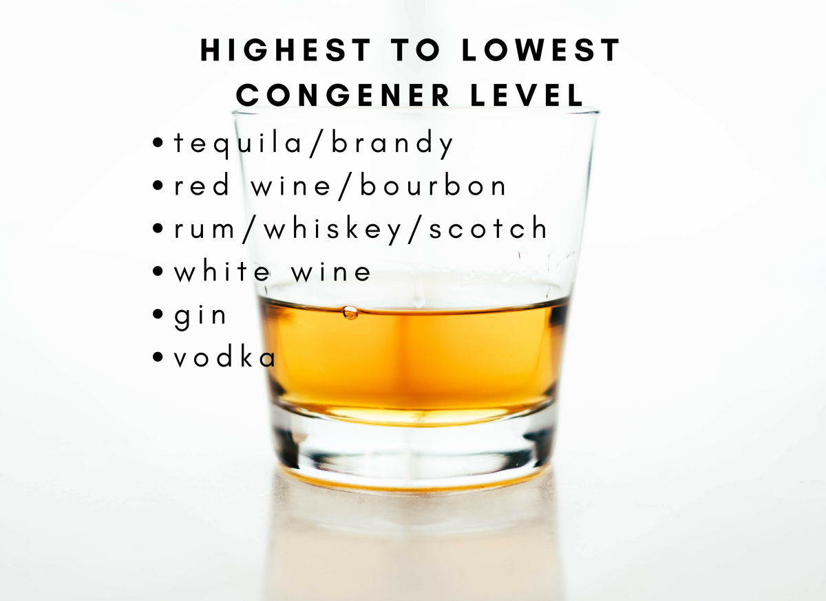 Congeners are found in minute quantities in alcohol and are thought to contribute to hangovers.