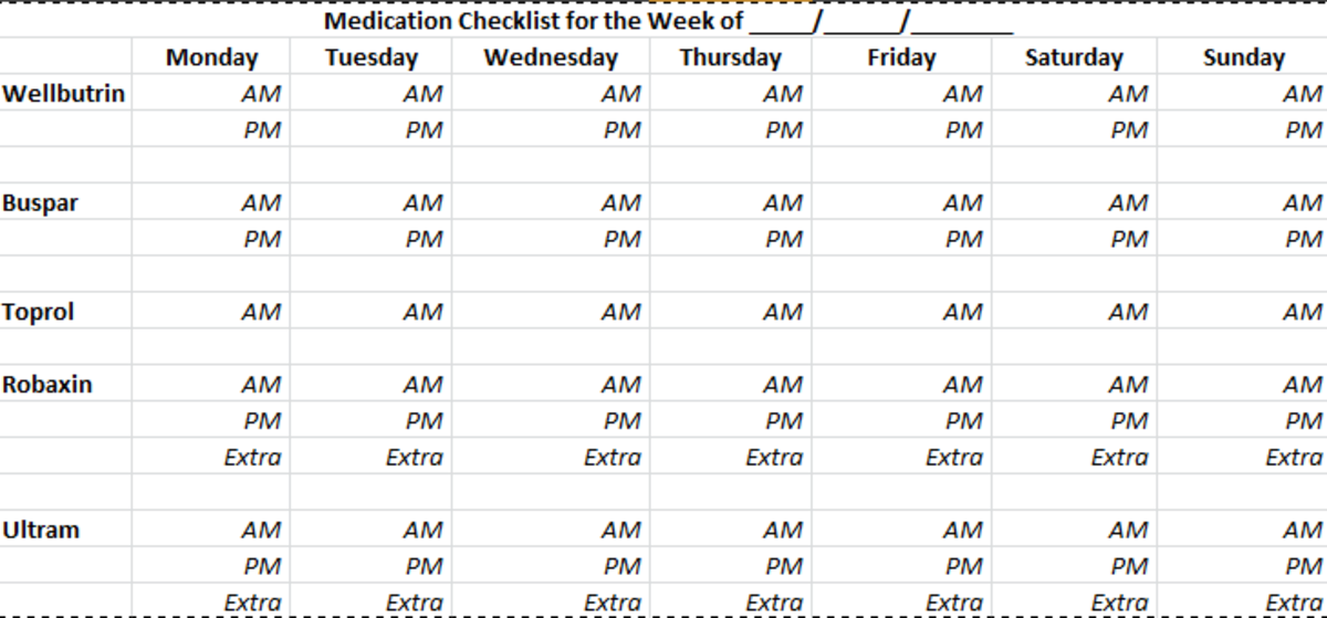 The medication check list I created for my prescriptions.