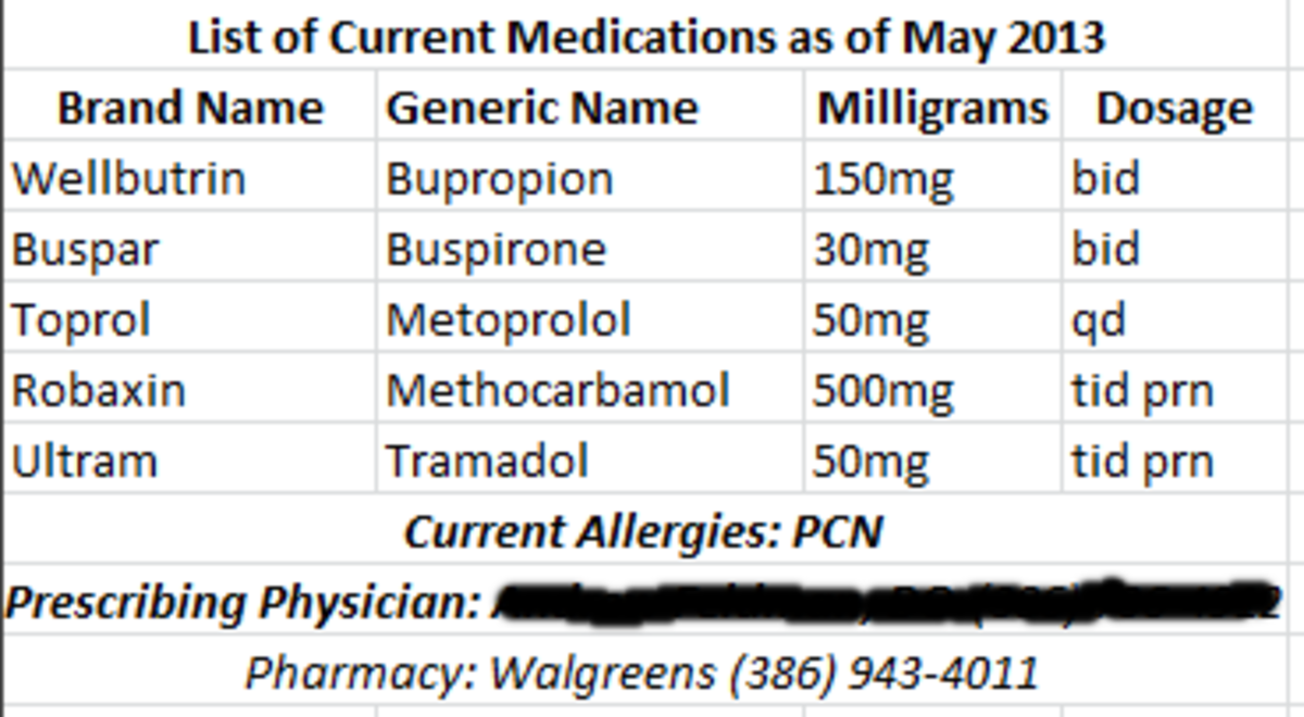 I blocked out my doctor's name for privacy, but this list is intentionally very basic so that it easily fits behind my license, where EMTs can easily access it.