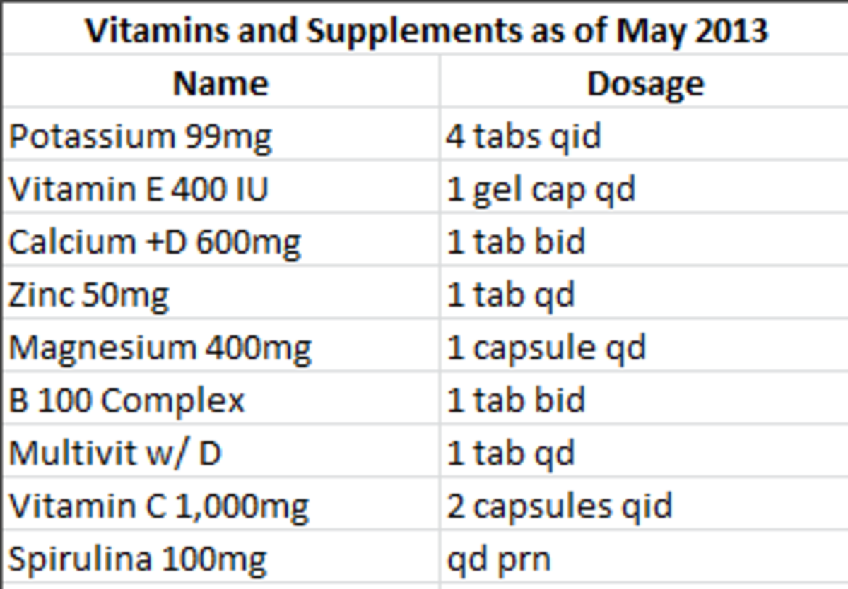 My vitamins and supplements list.