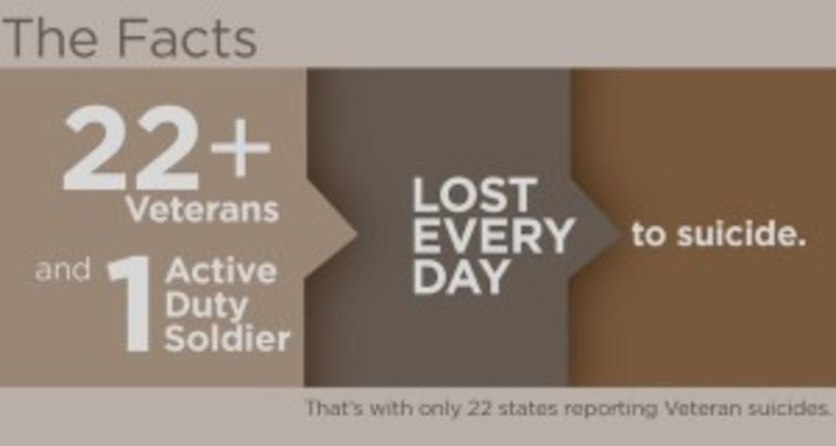 veterans-and-moral-injury