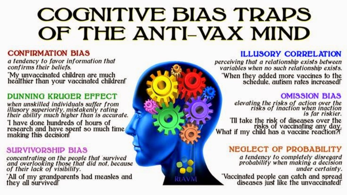 the-anit-vax-movement-and-the-dangers-it-poses-to-the-world