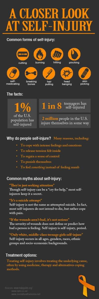 a closer look at mental illnesses These are real mental illnesses millions and millions of people are suffering from  each and every day although there are prescription.