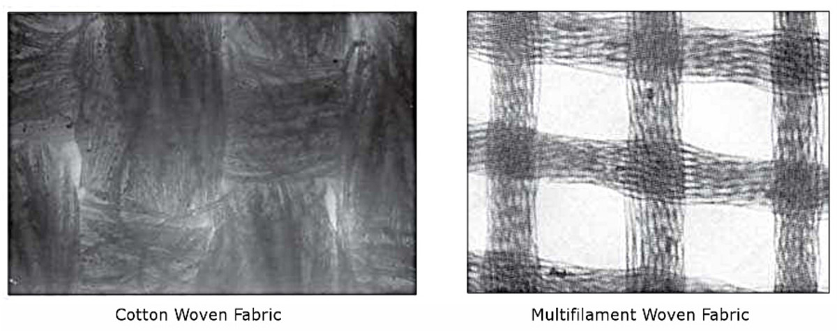 Figure 3. Images of magnified fabrics adapted from Figure 9 in Danilo Jaksic and Nikola Jaksic (2010). Porosity of the Flat Textiles, Woven Fabric Engineering, InTech.