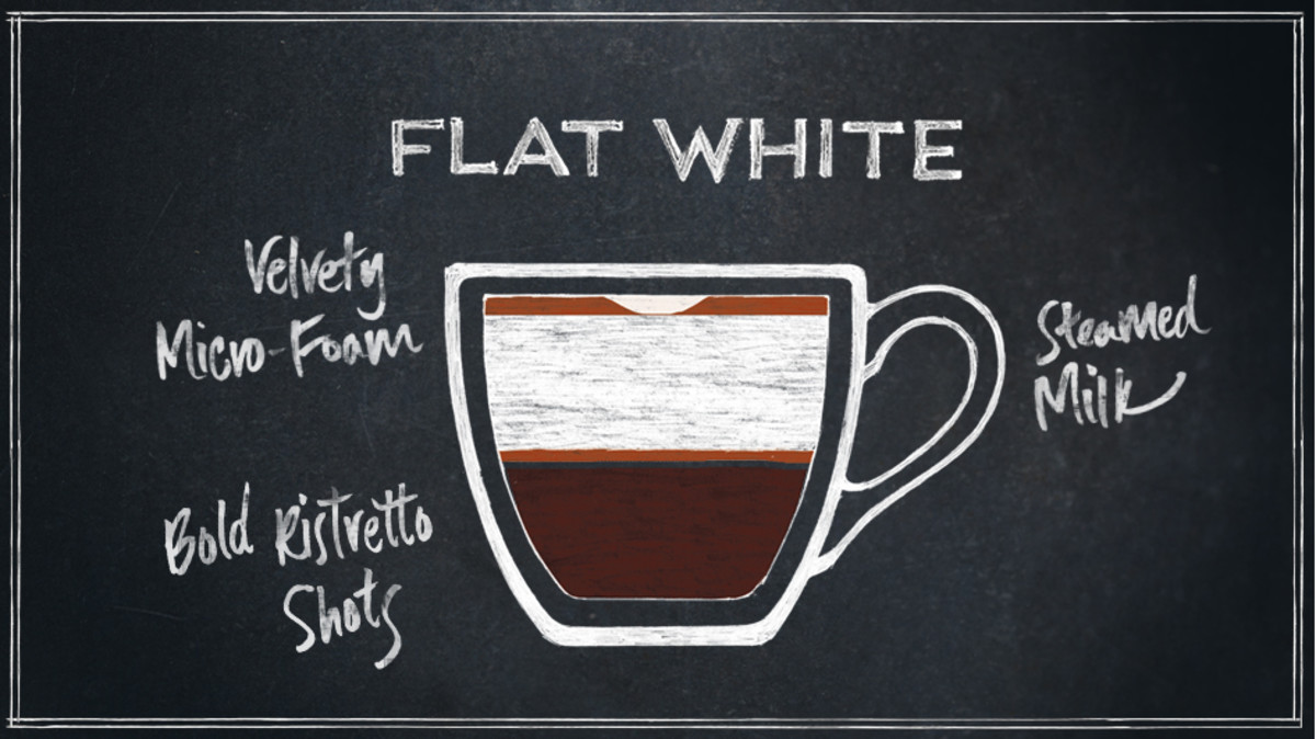Starbucks Drink Guide: Flat White