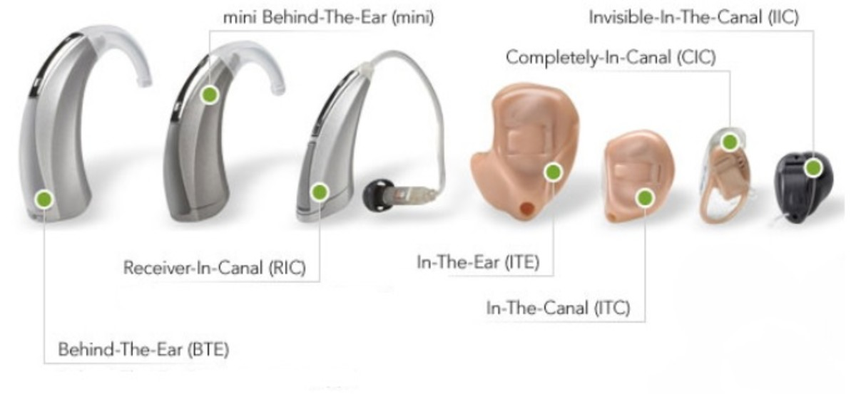 Different types of hearing aids made today