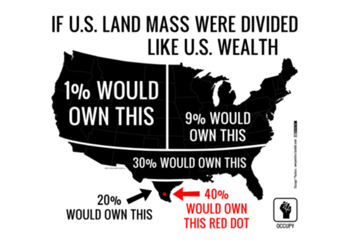 Our economical system seems to make most people poor