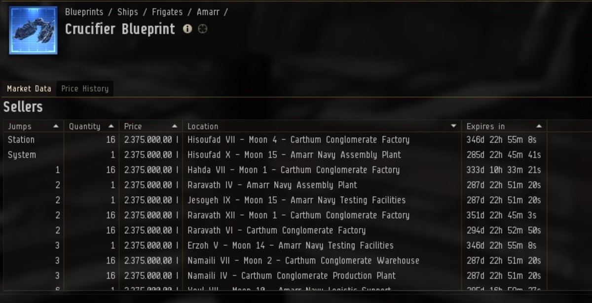 Eve Online Trading Tips And Tricks