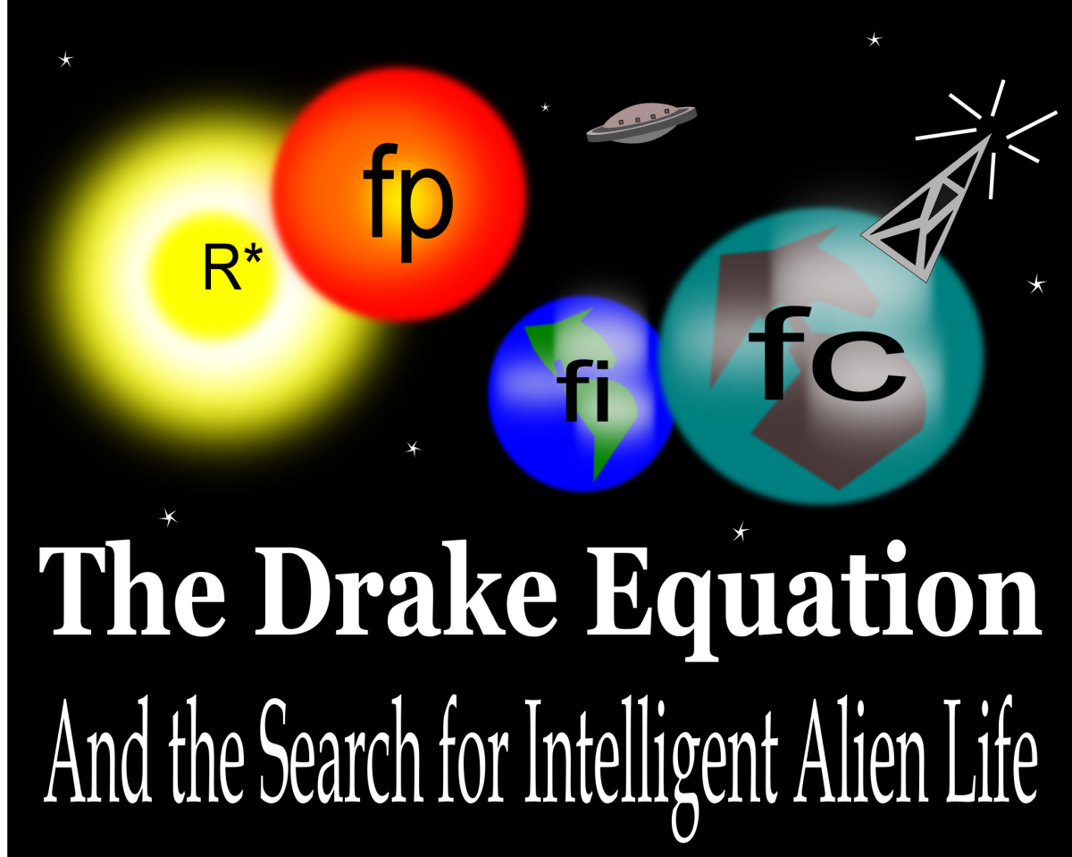 The Drake Equation gives us a way to estimate the number of intelligent alien civilizations in our galaxy.