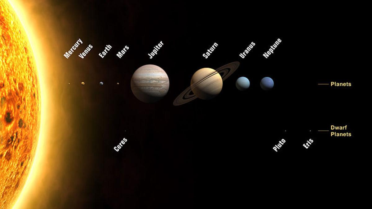 Roman Mythology and the Planets