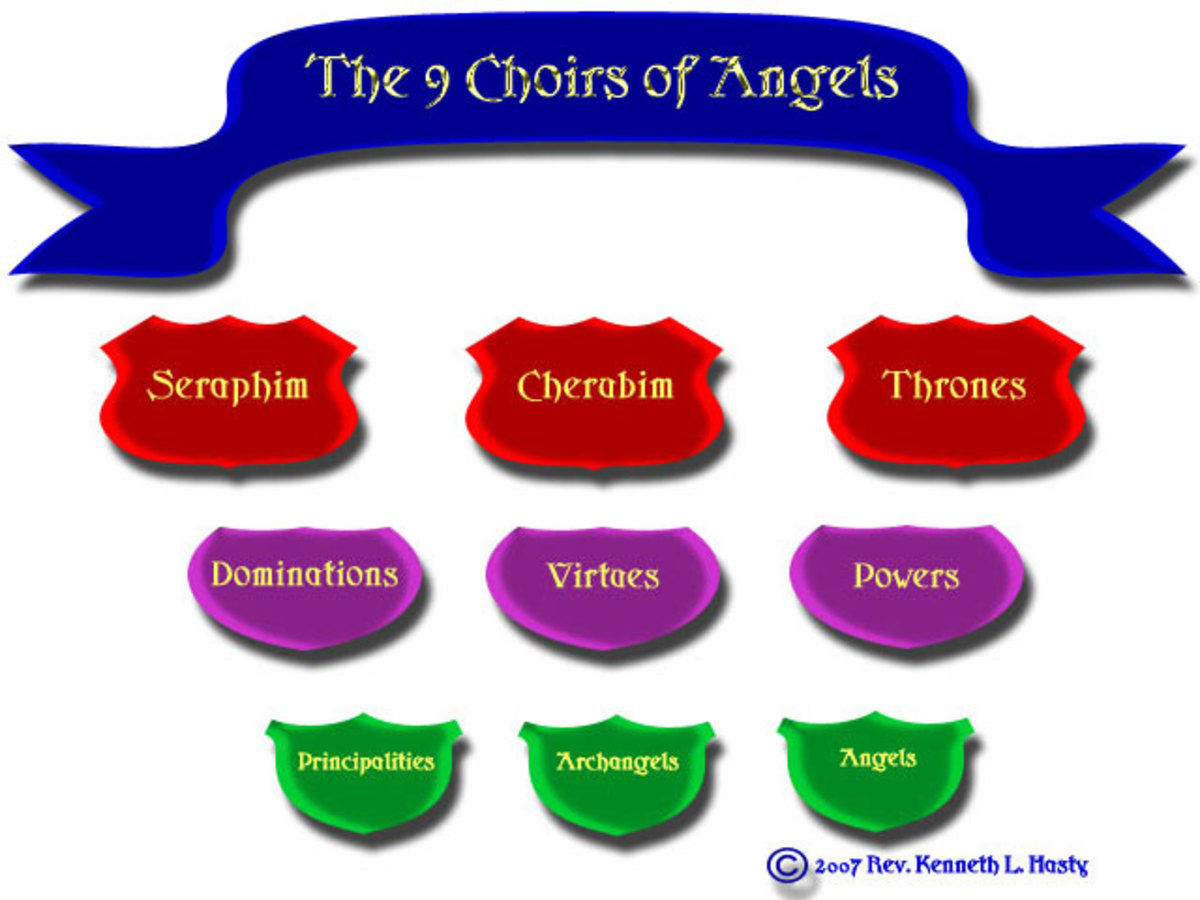 The Nine Orders of Angels