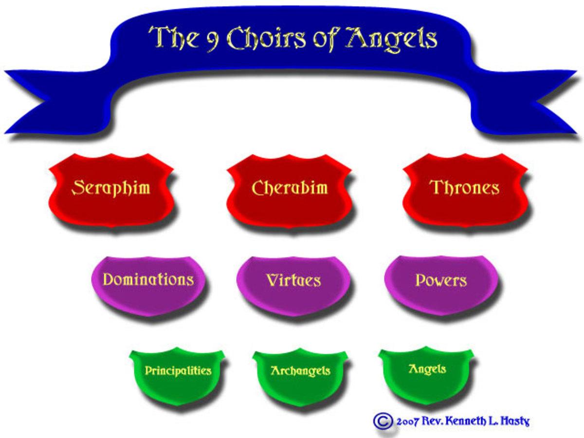 the-nine-orders-of-angels