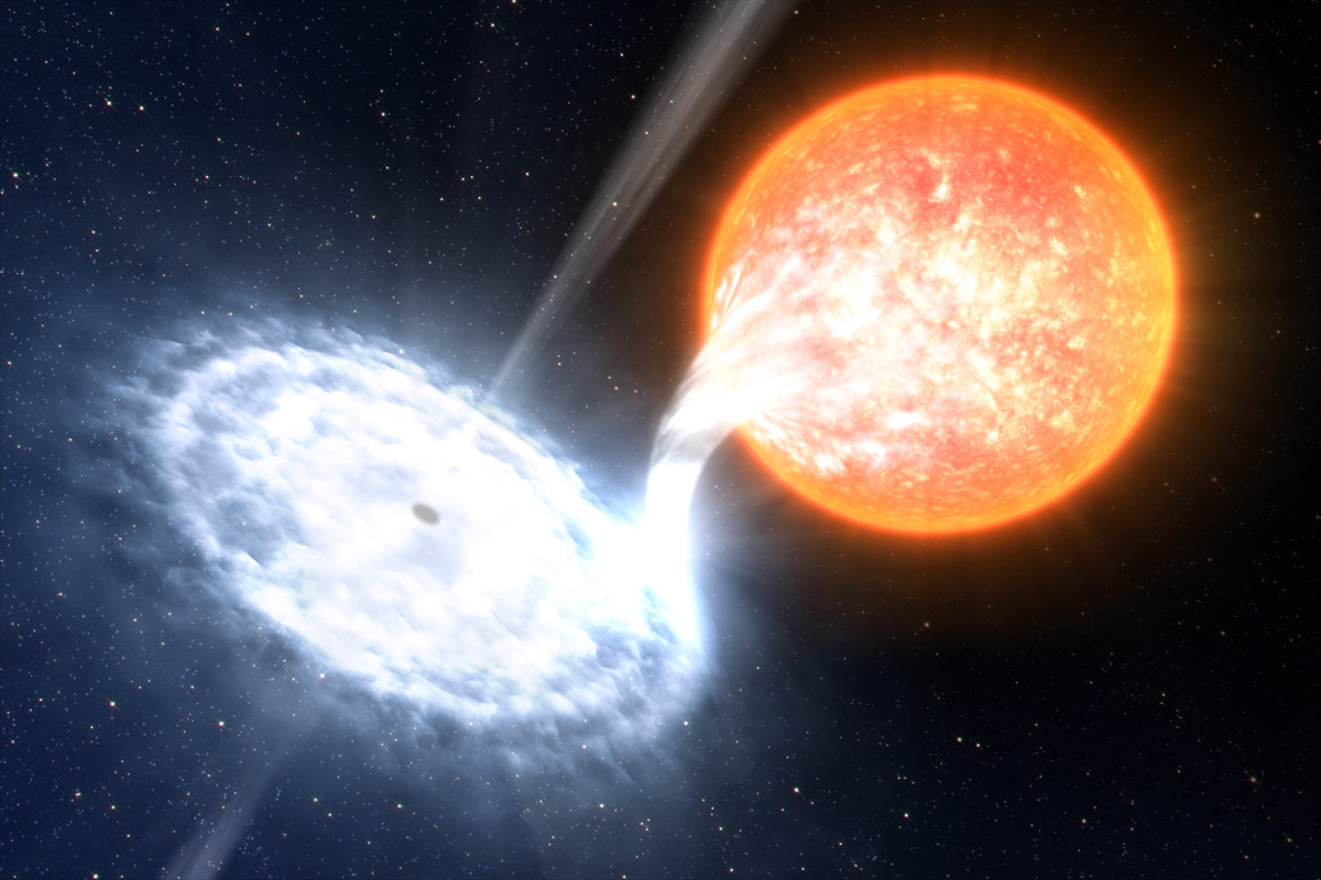 How Do Black Holes Jet Material into Space?