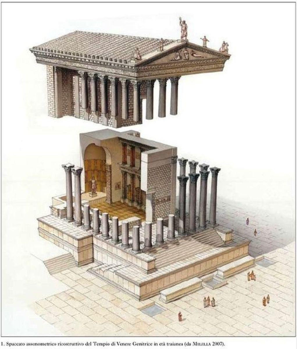 Terminologies in Roman Architecture
