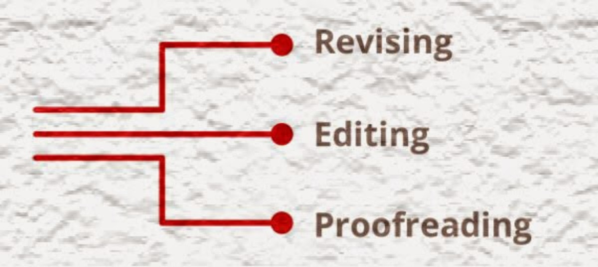 Revision, Editing, Proofreading