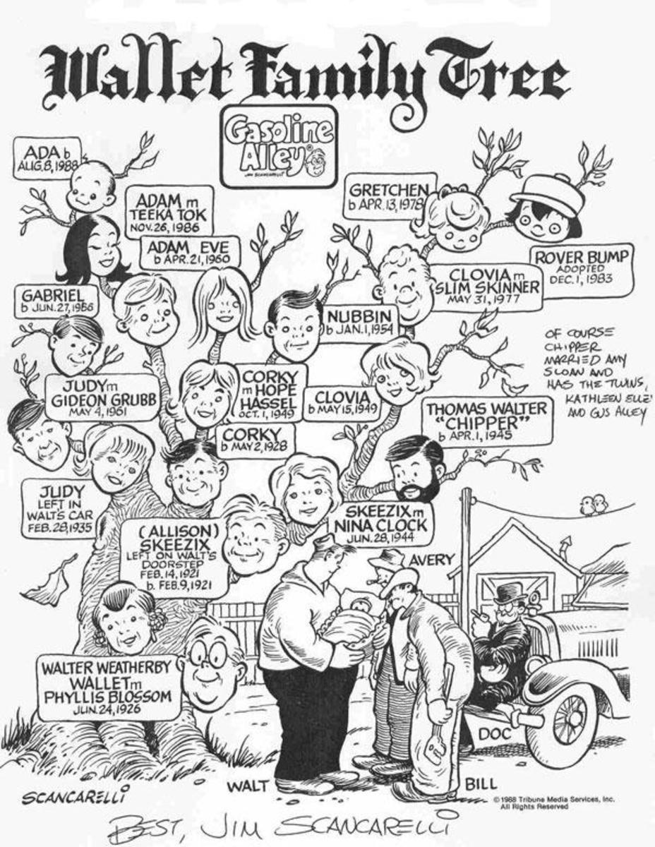 The Wallet Family Tree