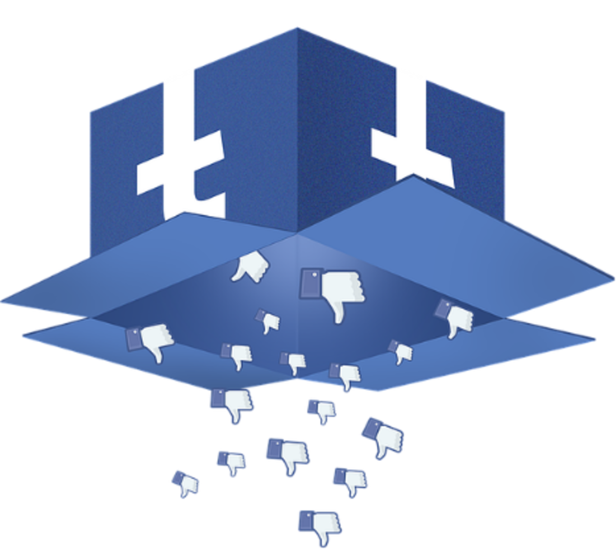 Workaround: Facebook Share Button Broken