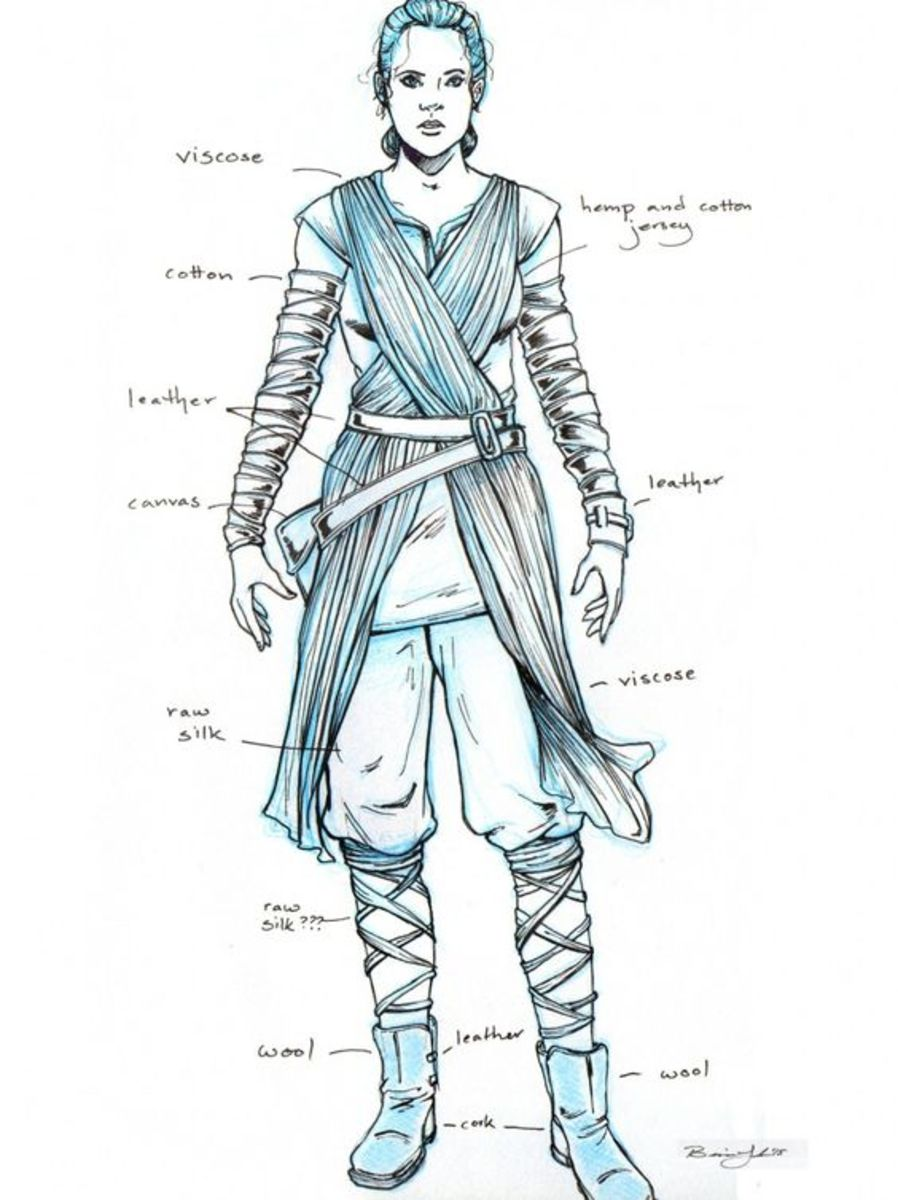 Here's a great picture to show you the detail in Rey's costume