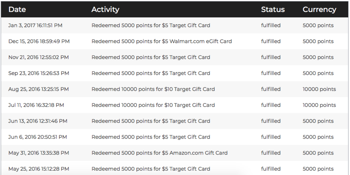 Redeem Perk Points for Giftcards