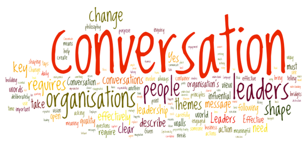 Effective communication involves many different skills.