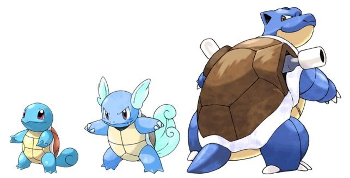 Squirtle, Wartortle, and Blastoise
