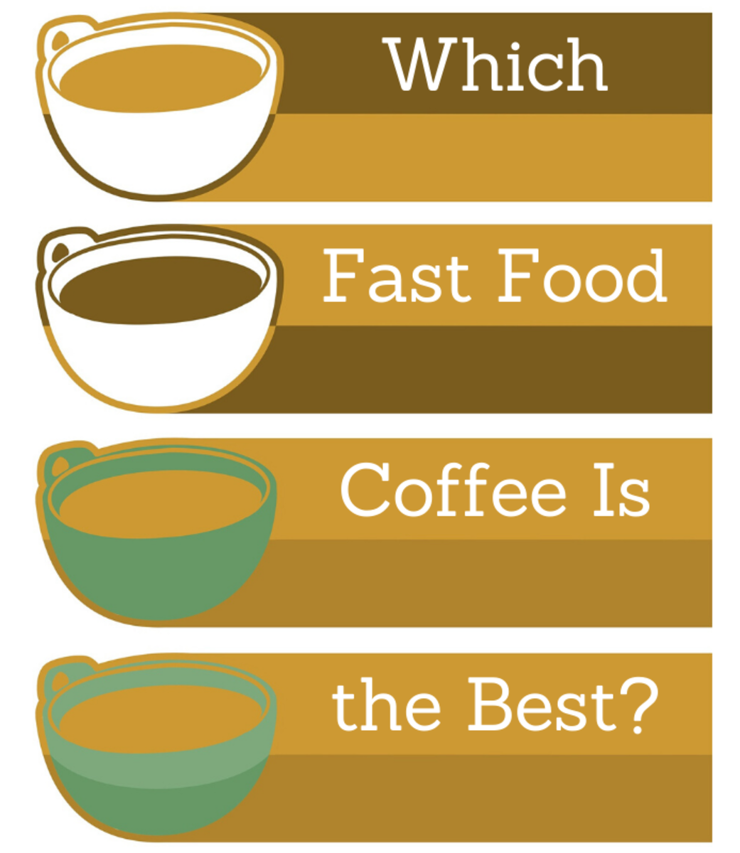 This article will break down my opinion of how the coffee stacks up at various fast food and gas station chains.